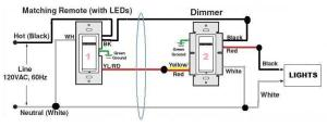 Help with Leviton DZMX1 dimmer and matching dimmer remote
