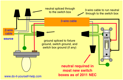 home receptacle wiring diagrams 2002 ford focus serpentine belt diagram one circuit, multiple lights, switches, and recp. - doityourself.com community forums