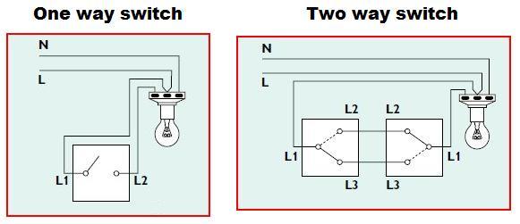 wiring diagram for 3 gang 1 way light switch horton c2150 2 problem - doityourself.com community forums