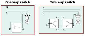 2 gang 1 way switch wiring problem  DoItYourself