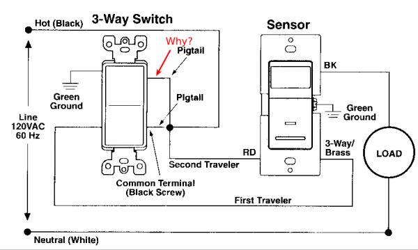 40735 Rrw Wiring Diagram Leviton,Wiring • Visuallyillusive.co