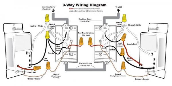 6736d1355776496 trying figure out 3 way switch loop double gang multiple circuits wiring 2476dside4big 3 gang switch wiring diagram efcaviation com 3 gang switch wiring diagram at eliteediting.co