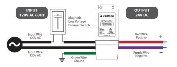 Wiring Low Voltage Under Cabinet Lighting : 41 Wiring