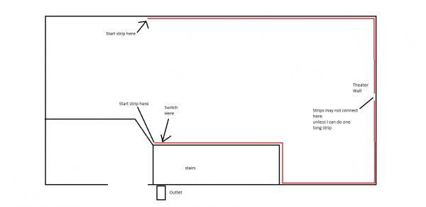 Rope Light Wiring Diagram : 25 Wiring Diagram Images