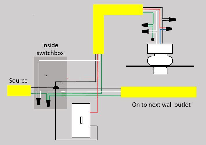 How To Wire A Wall Outlet Diagram