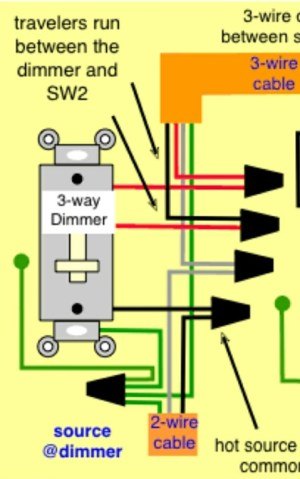 Connecting single pole switch to existing 3w dimmer wiring