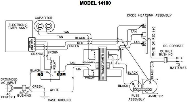 [DIAGRAM] Ps Golf Cart Wiring Diagram FULL Version HD