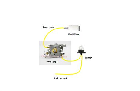 poulan 2150 chainsaw fuel line diagram light wiring 2 way switch walbro wt 299a carburetor - doityourself.com community forums