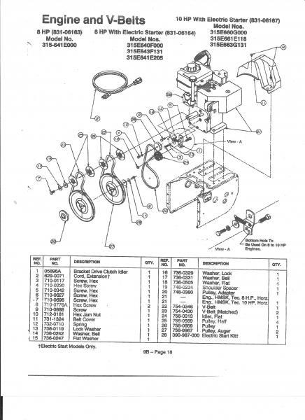1996 Yardman Riding Lawn Mower Wiring Diagrams Simplicity
