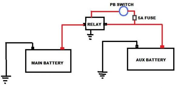 Wiring Diagram For Starter Switch