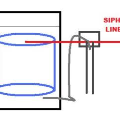 Nj Straight Line Diagram Cellular Respiration Worksheet How Low Is Ok To Put The Washing Machine Outlet Box For Hot / Cold Water? - Doityourself.com ...