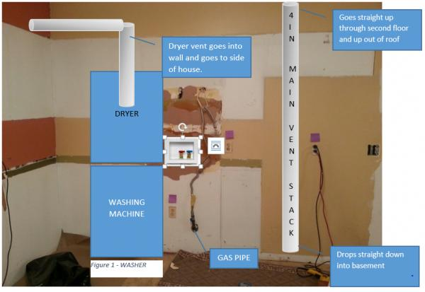 island sink vent diagram 71 vw bus wiring laundry drain and venting question - doityourself.com community forums