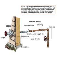 External Faucet Woodford Model 17 - DoItYourself.com ...