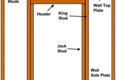 Framing In A Header Over Doors Home Remodeling