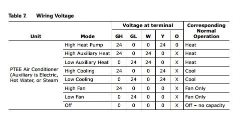 Trane Baystat 239 Thermostat Wiring Diagram - Wiring Diagram