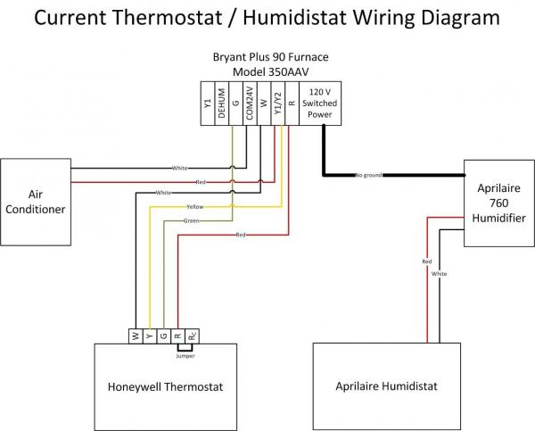 residential ac thermostat wiring diagram chinese 4 wheeler for bryant great installation of hvac diagrams third level rh 16 14 22 jacobwinterstein com wire heat pump