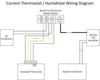 Nest Thermostat and Aprilaire 760 - DoItYourself.com ...