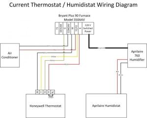 Nest Thermostat and Aprilaire 760  DoItYourself