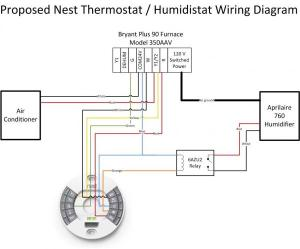 Oil Furnace Wiring Diagram For Nest | Wiring Diagram