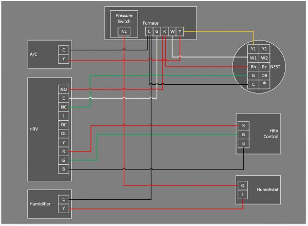 From Switch Schematic Wiring Diagram Nest With My Generalaire 1042 Humidifier Doityourself