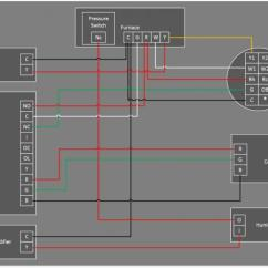 Wiring Circuit Diagram 1969 Firebird Nest With My Generalaire 1042 Humidifier - Doityourself.com Community Forums