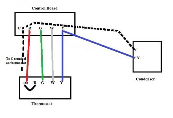hvac low voltage control wiring