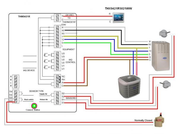 carrier thermostat wiring diagram,