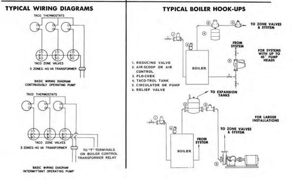 taco sr501 wiring diagram