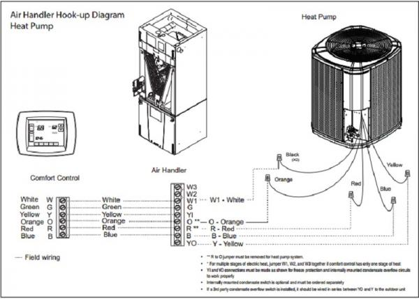 heat pump wiring diagram air handler physical topology thermostat ritetemp 6020 hyperion tam4 to trane - doityourself.com community forums