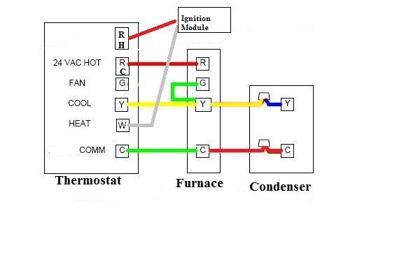 columbia furnace wiring diagram