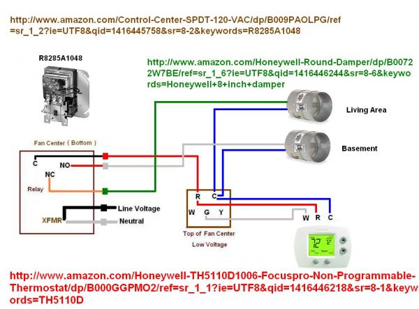 Dometic Single Zone Thermostat Wiring Diagram Wire Thermostat To Control Zone Damper Doityourself Com