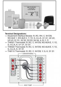 Connecting Honeywell thermostat to Carrier furnace ...