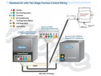 RiteTemp 8085C for humidity control - DoItYourself.com ...