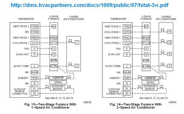 2 wire honeywell thermostat wiring diagram