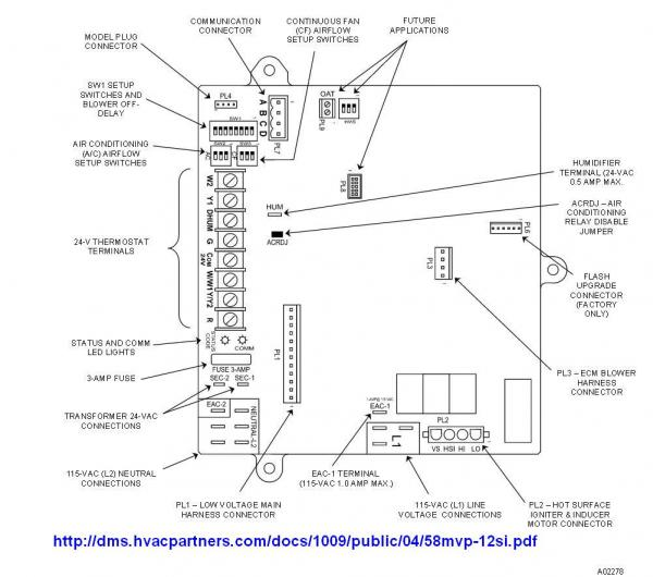 wiring diagram for a honeywell thermostat craftsman mower deck parts carrier furnace 4 1 artatec automobile de connecting to doityourself rh com gas