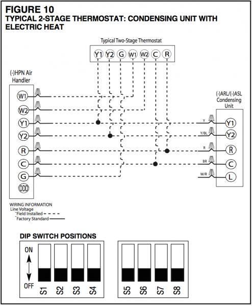 "Need Help Rewiring From Rheem ""Comfort Control 2"" To 24VAC"