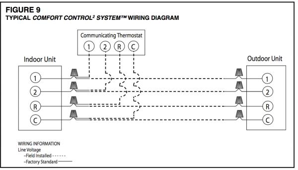 rheem thermostat wiring diagram rheem image wiring rheem rhll air handler wiring diagram jodebal com on rheem thermostat wiring diagram