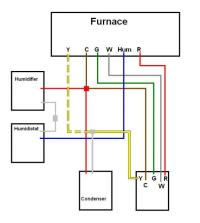 Aprilaire Humidifier Model 110 Wiring Diagram Humidifier