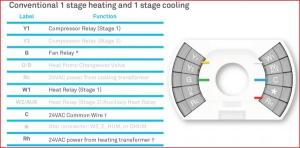 Nest with Conventional Cooling and Aux Heat Strip  DoItYourself Community Forums
