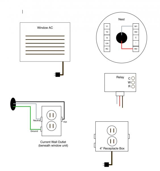 Control window AC unit with Nest thermostat