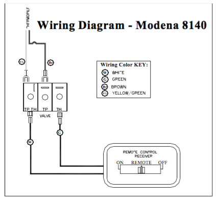 Wiring Diagram Database: Millivolt Gas Valve Wiring Diagram