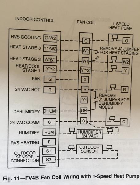electric heat wiring diagram for capacitor start fan motor carrier to honeywell thermostat - doityourself.com community forums