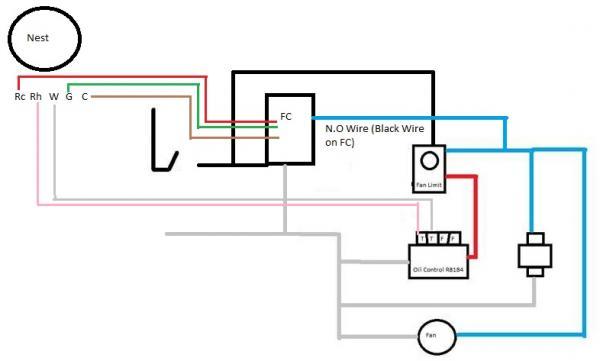 fan control center wiring diagram  trusted wiring diagram •