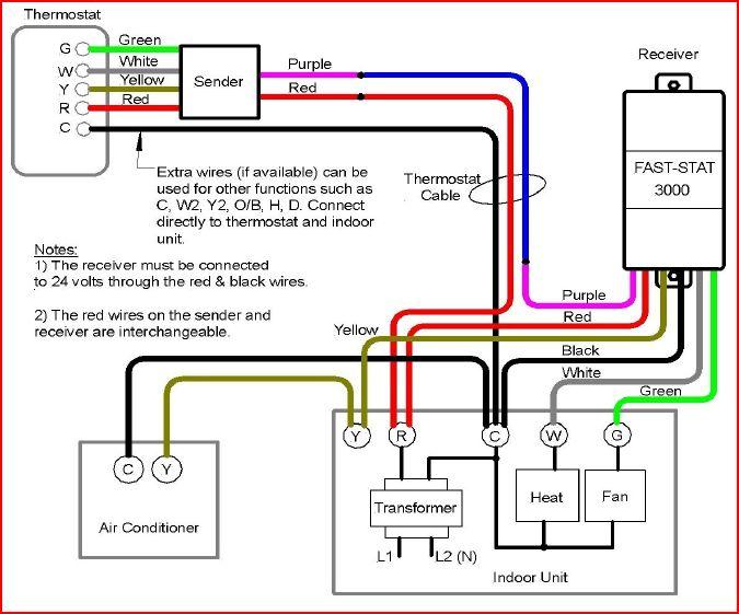 furnace thermostat wiring diagram ford round trailer plug trane 5 11 sg dbd de need help re for and ac rh doityourself com schematics