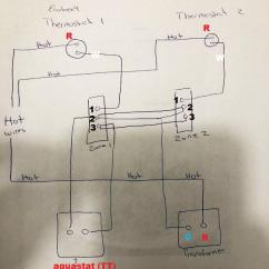 4 Wire Thermostat Wiring Diagram 98 Jeep Cherokee Sport C For Ecobee4 With Zone Valve - Doityourself.com Community Forums