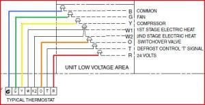 Wiring A Honeywell Thermostat To Trane Heat Pump  Wiring