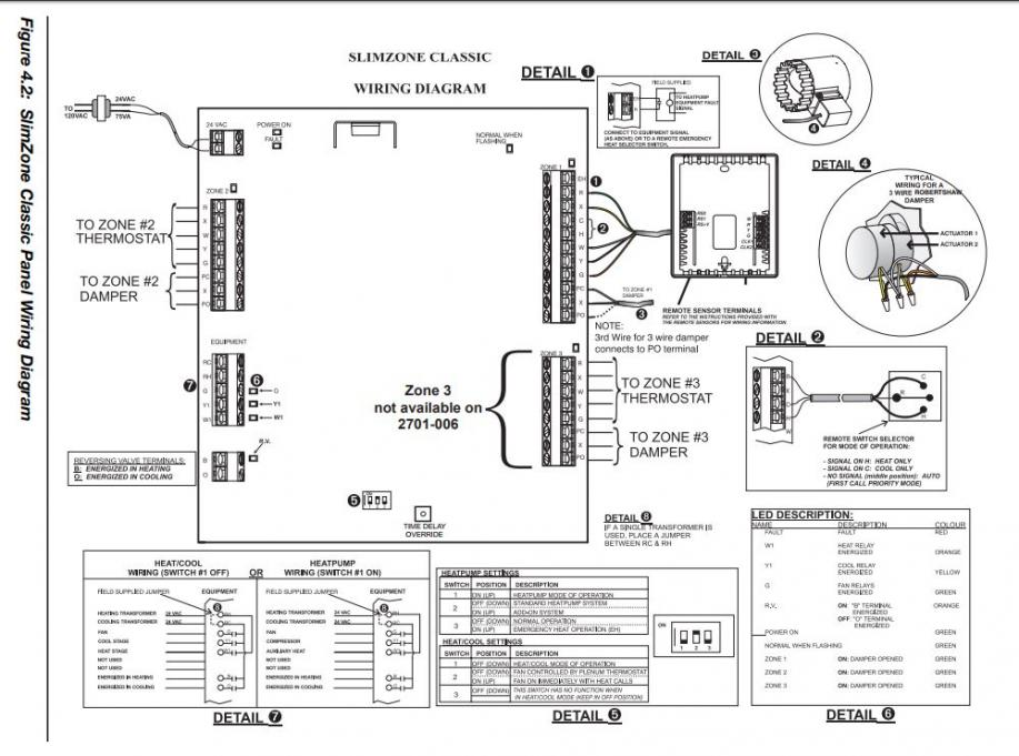 One Two Furnace Ga Furnace Thermostat Wiring Diagram
