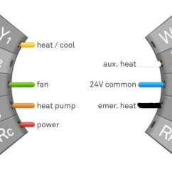 2 Stage Thermostat Wiring Diagram Grundfos Circulating Pump Heat Nest Install - Question Doityourself.com Community Forums