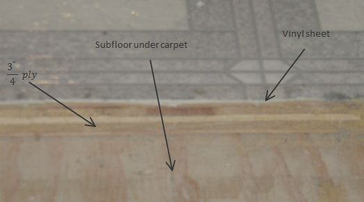 kitchen flooring options vinyl rugs for to level subfloor between two rooms - doityourself ...