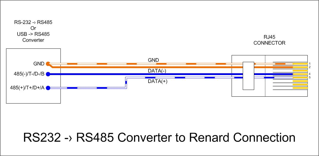 cat5 type b wiring diagram crimestopper sp 101 file:wiki - rs485 to renard connection.jpg doityourselfchristmas.com